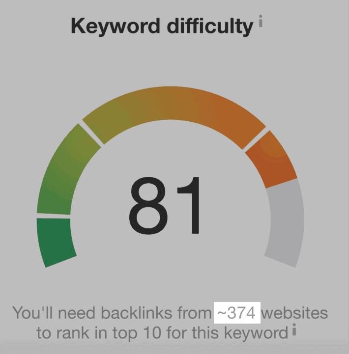 קושי במילות המפתח של Ahrefs עם גולת הכותרת 'אתרים'