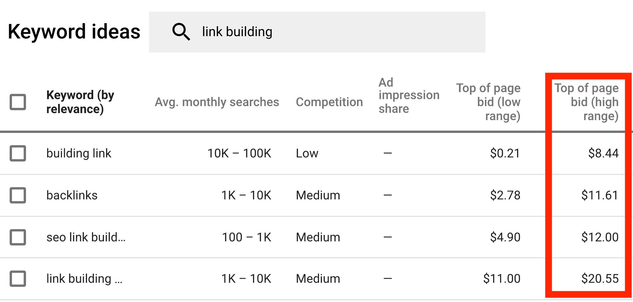 מתכנן מילות המפתח של גוגל - הצעת מחיר לראש הדף
