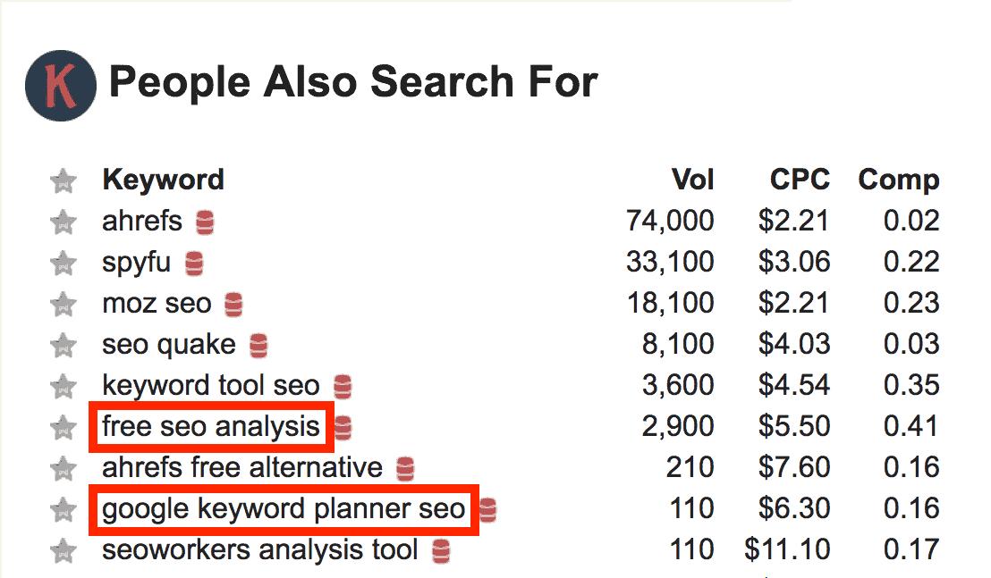 """מילות מפתח בכל מקום - חיפוש """"כלי SEO"""""""