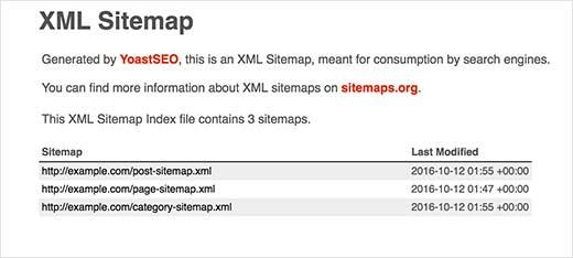 מפת האתר של xml - קידום אתרי וורדפרס
