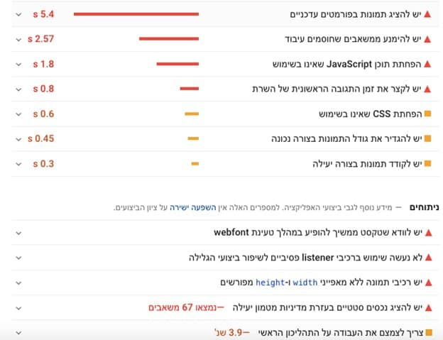 שיפור מהירות אתר - בדיקה ב-PageSpeed Insights